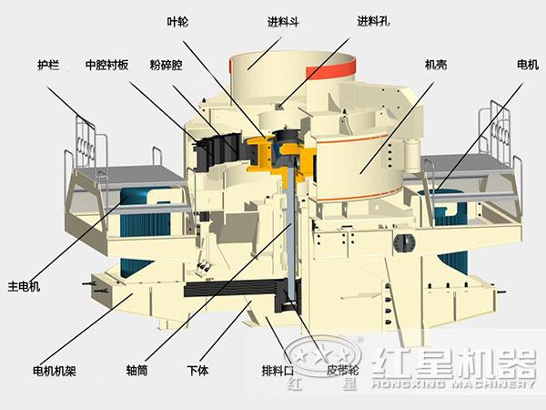 TK系列冲击破碎机(制砂机)结构