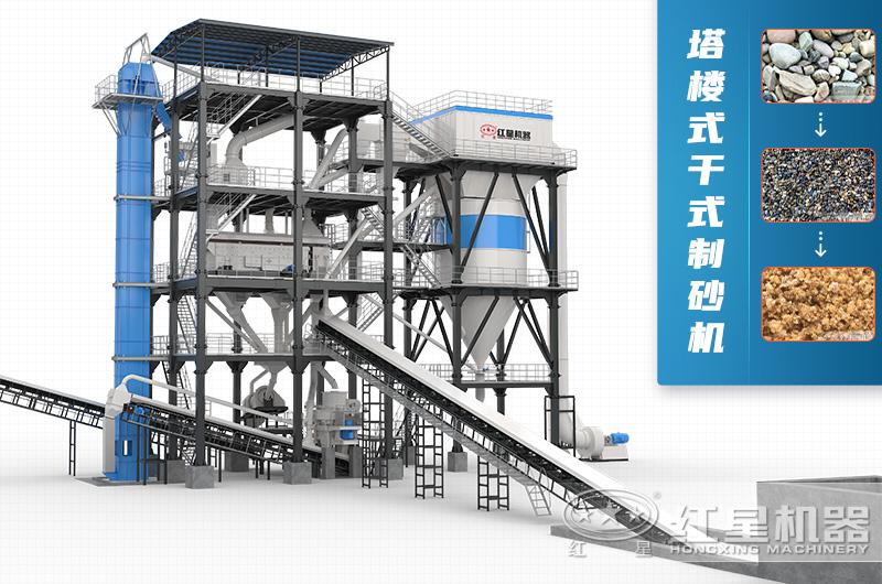 全面的更新与升级的塔楼式干式制砂机