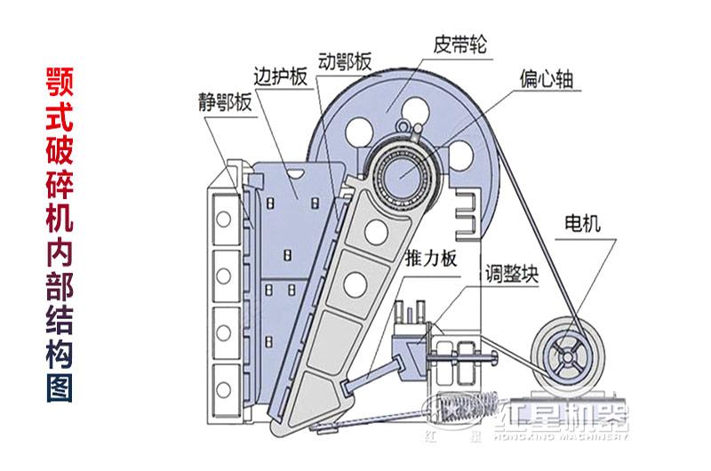颚式破碎机结构简图